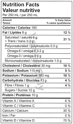 Miller's Dairy Whole Milk Nutrition Facts