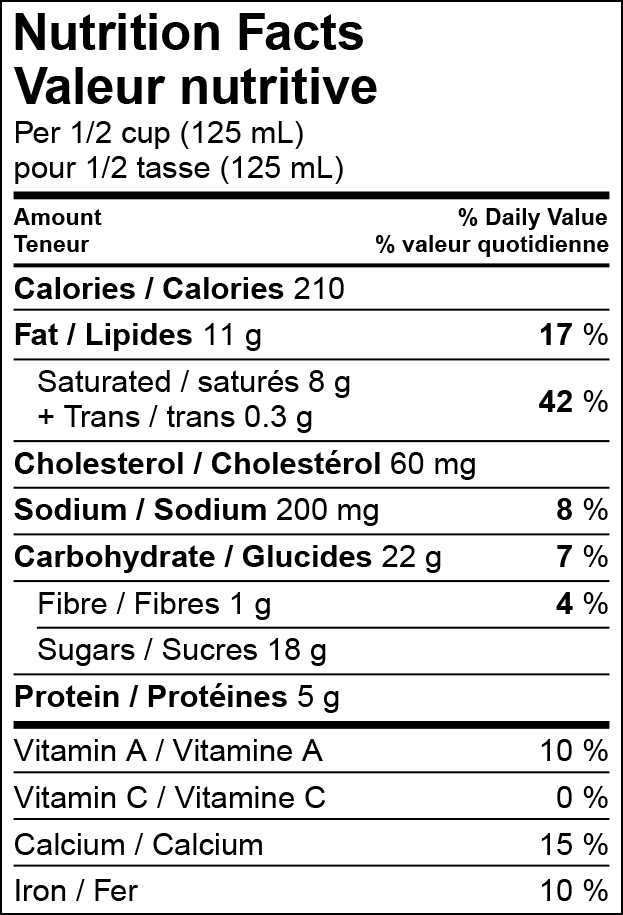 chocolate mint ice cream nutrition